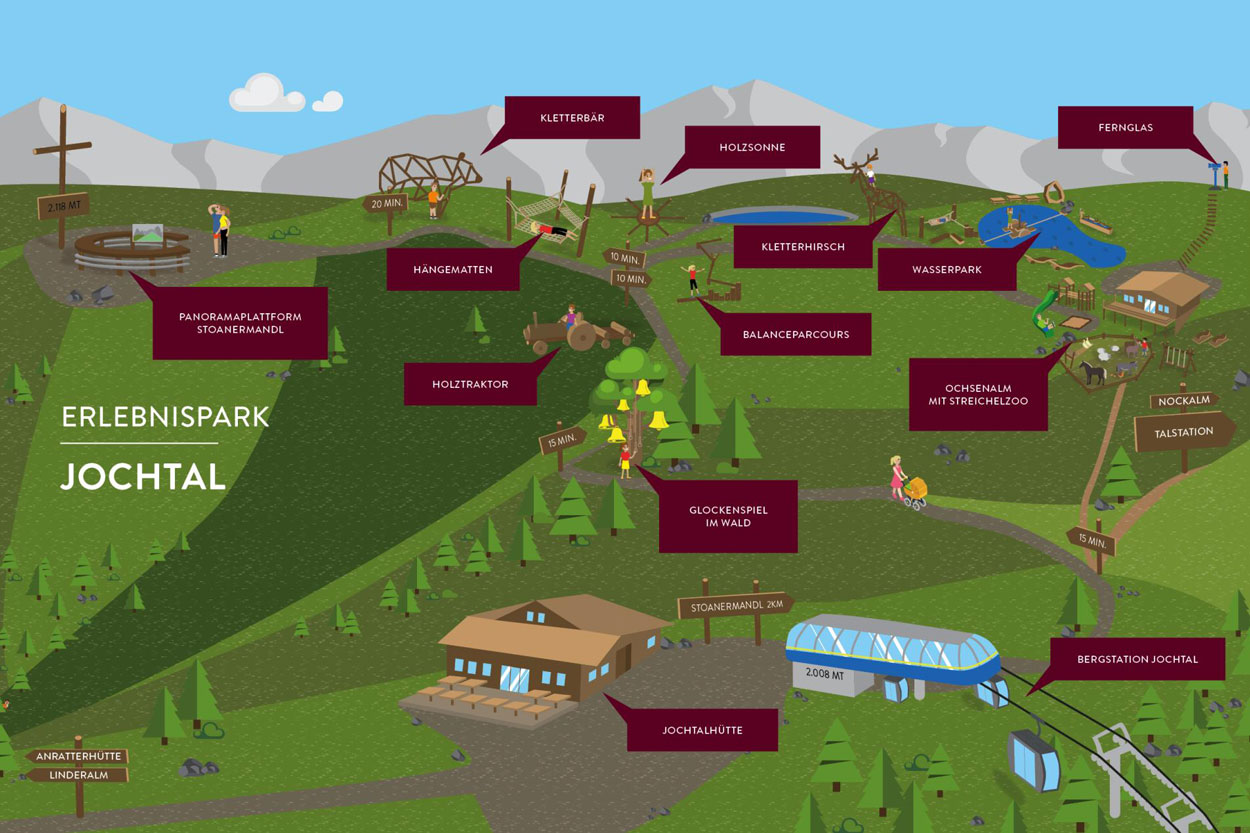 Erlebnispark Jochtal
